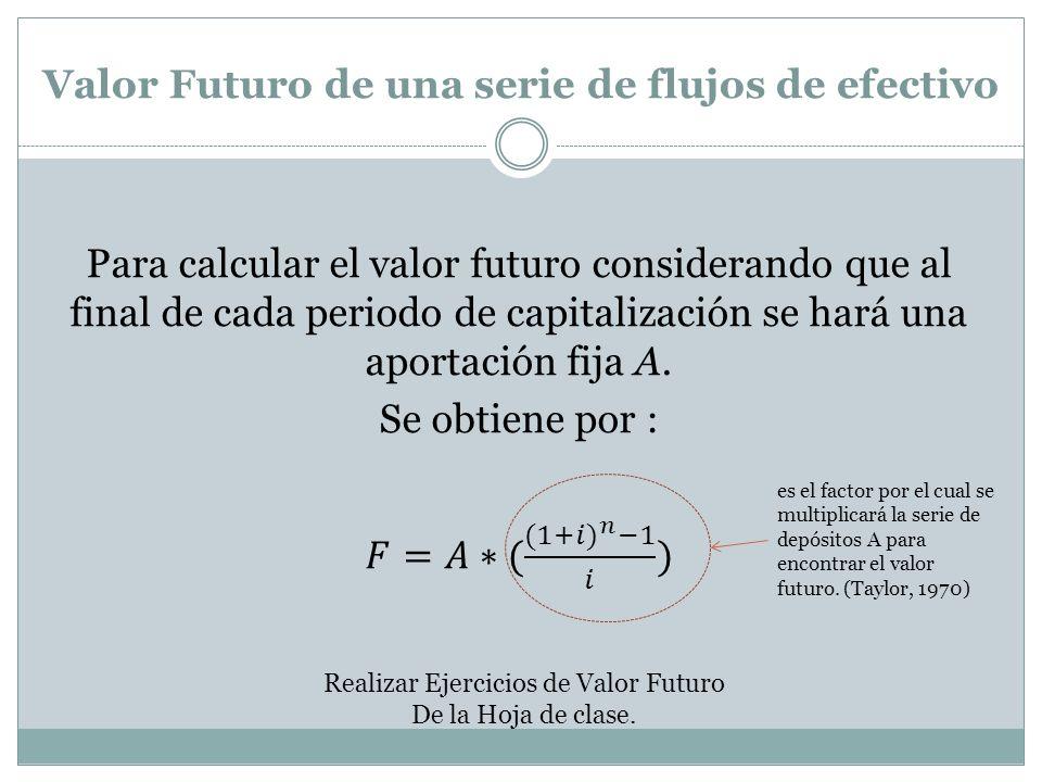Valor Futuro de una serie de flujos de efectivo Realizar Ejercicios de Valor Futuro De la Hoja de clase. es el factor por el cual se multiplicará la s