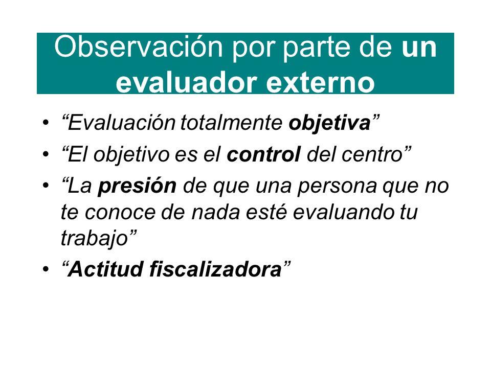 Observación por parte de un evaluador externo Evaluación totalmente objetiva El objetivo es el control del centro La presión de que una persona que no te conoce de nada esté evaluando tu trabajo Actitud fiscalizadora