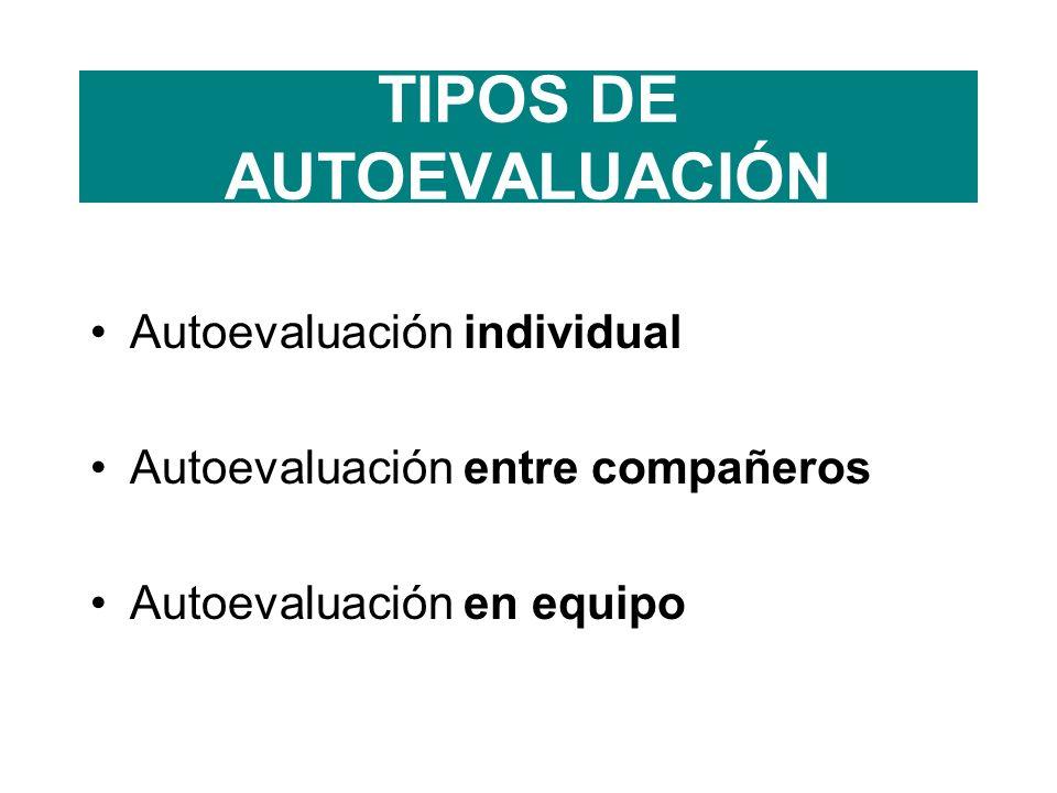 TIPOS DE AUTOEVALUACIÓN Autoevaluación individual Autoevaluación entre compañeros Autoevaluación en equipo