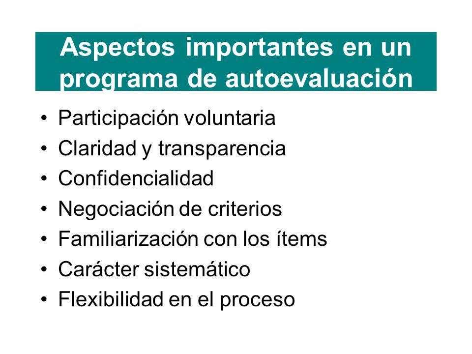 Aspectos importantes en un programa de autoevaluación Participación voluntaria Claridad y transparencia Confidencialidad Negociación de criterios Familiarización con los ítems Carácter sistemático Flexibilidad en el proceso