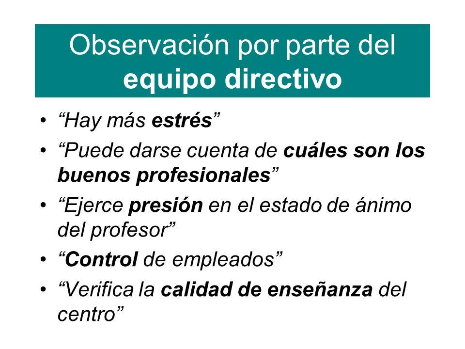 Observación por parte del equipo directivo Hay más estrés Puede darse cuenta de cuáles son los buenos profesionales Ejerce presión en el estado de ánimo del profesor Control de empleados Verifica la calidad de enseñanza del centro