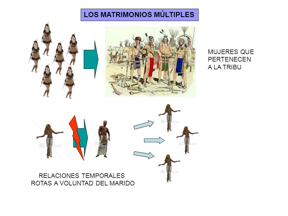 LOS MATRIMONIOS MÚLTIPLES RELACIONES TEMPORALES ROTAS A VOLUNTAD DEL MARIDO MUJERES QUE PERTENECEN A LA TRIBU