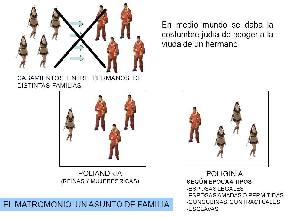 CASAMIENTOS ENTRE HERMANOS DE DISTINTAS FAMILIAS POLIANDRIA POLIGINIA (REINAS Y MUJERES RICAS) En medio mundo se daba la costumbre judía de acoger a l