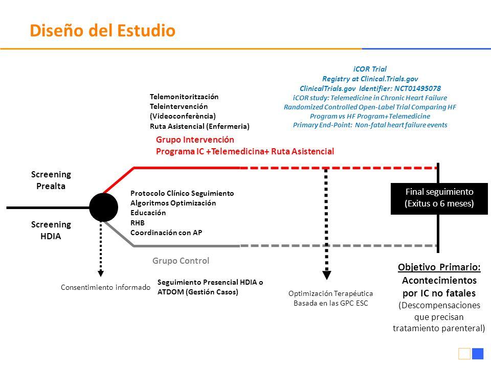 Diseño del Estudio Grupo Intervención Programa IC +Telemedicina+ Ruta Asistencial Grupo Control Protocolo Clínico Seguimiento Algoritmos Optimización