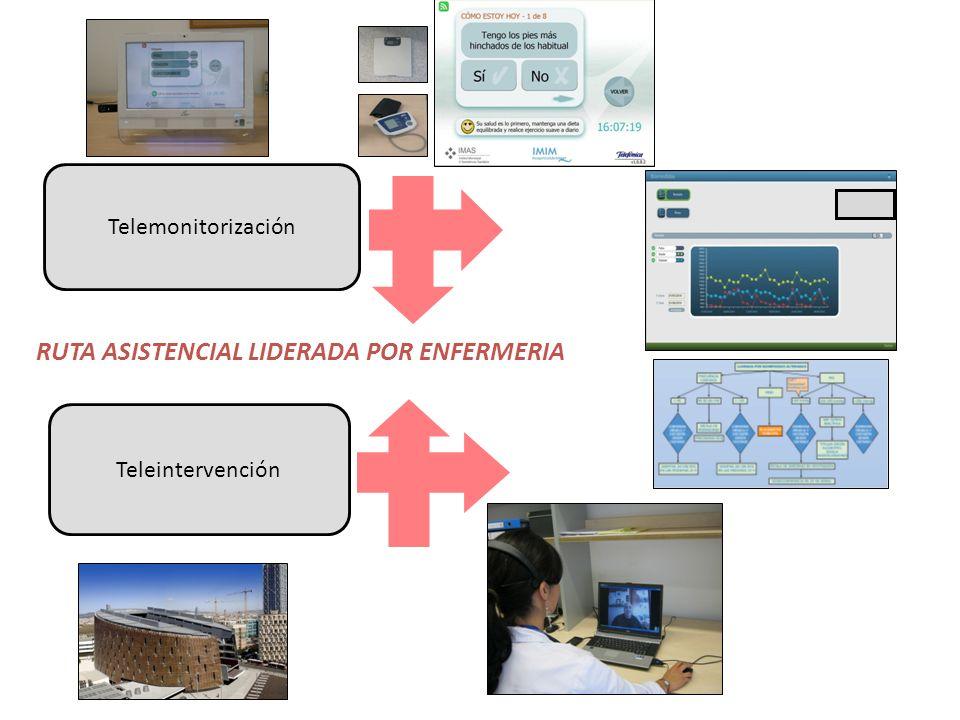 RUTA ASISTENCIAL LIDERADA POR ENFERMERIA Telemonitorización Teleintervención