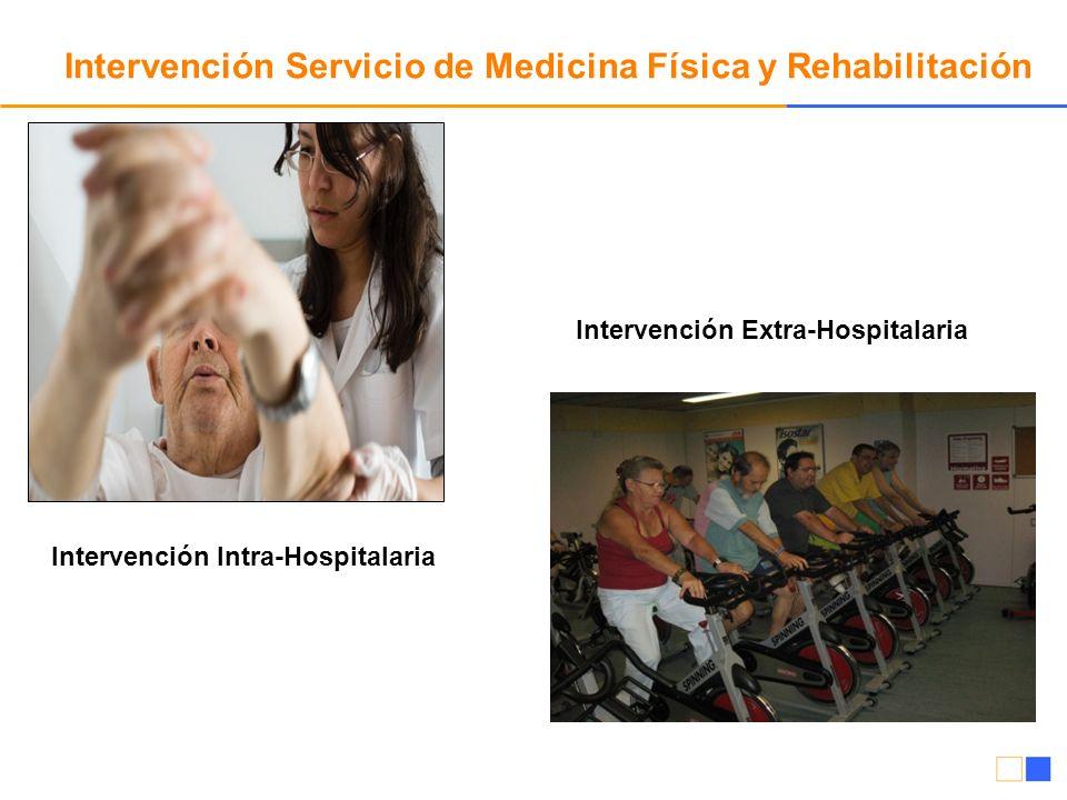 Intervención Servicio de Medicina Física y Rehabilitación Intervención Intra-Hospitalaria Intervención Extra-Hospitalaria