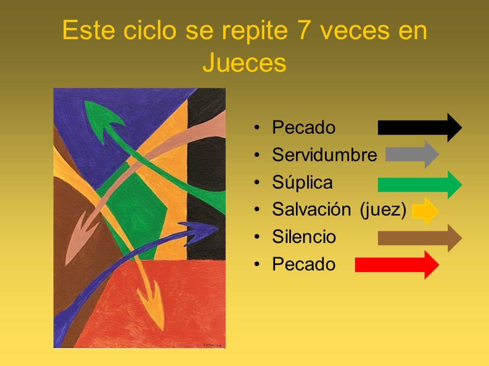 Este ciclo se repite 7 veces en Jueces Pecado Servidumbre Súplica Salvación (juez) Silencio Pecado