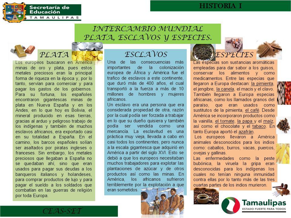 HISTORIA I CEAS-SET LOCALIZA EN UN PLANISFERIO LOS PRODUCTOS (ESPECIAS) QUE PROCEDIAN DE AMÉRICA Y LOS QUE PROCEDIAN DE EUROPA DIBUJA O RECORTA.