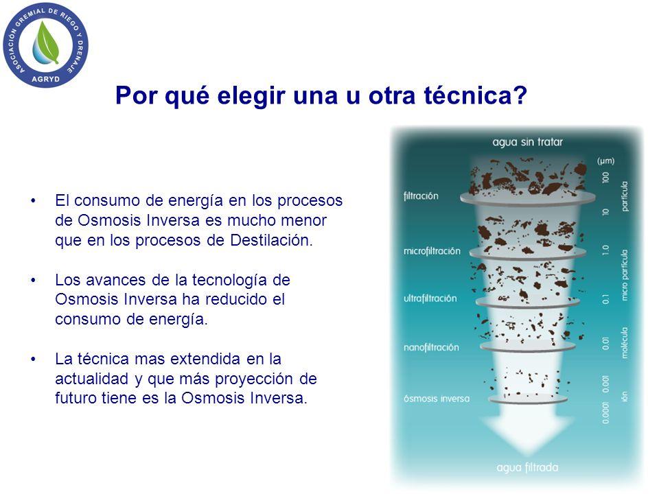 El consumo de energía en los procesos de Osmosis Inversa es mucho menor que en los procesos de Destilación. Los avances de la tecnología de Osmosis In