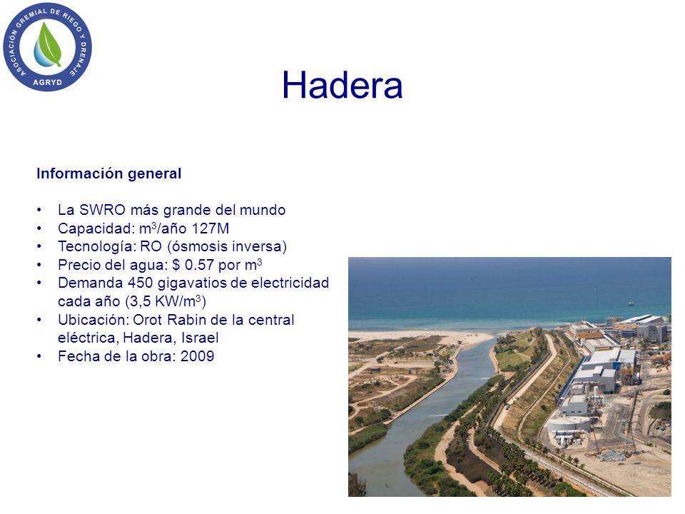 Hadera Información general La SWRO más grande del mundo Capacidad: m 3 /año 127M Tecnología: RO (ósmosis inversa) Precio del agua: $ 0.57 por m 3 Dema
