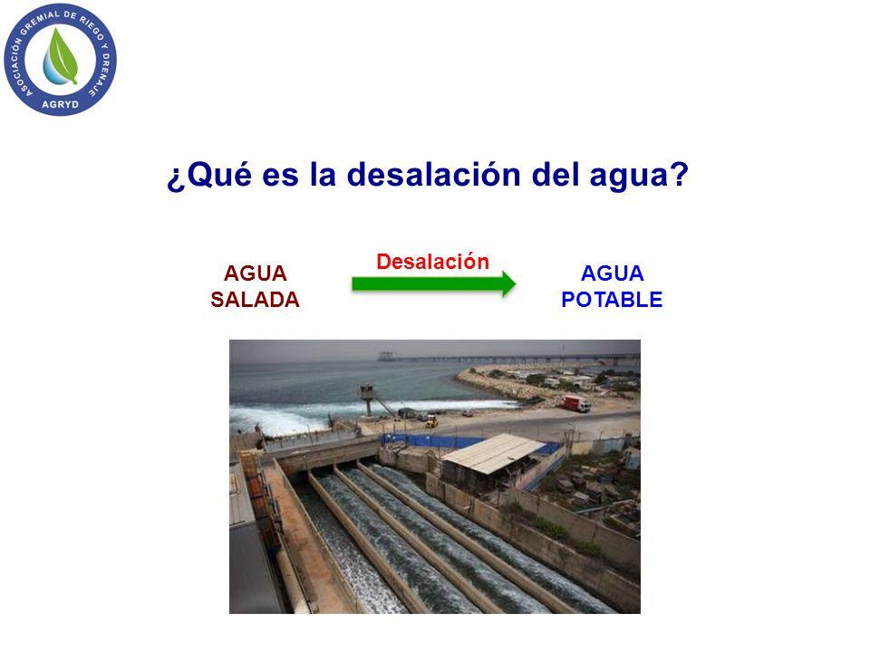 ¿Qué es la desalación del agua? AGUA SALADA AGUA POTABLE Desalación