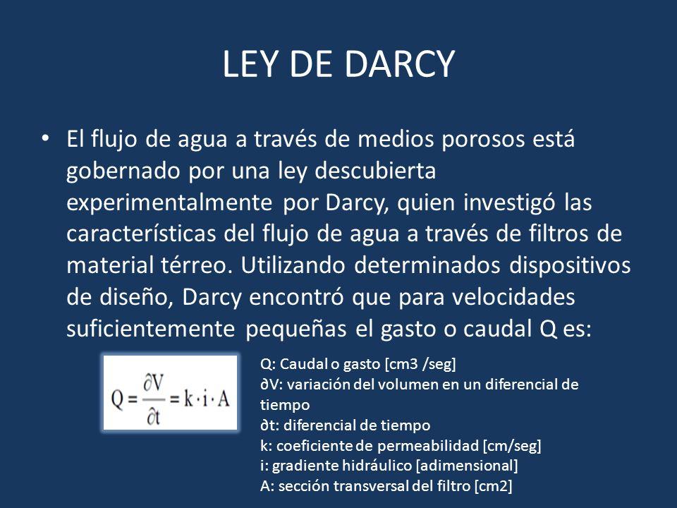 LEY DE DARCY El flujo de agua a través de medios porosos está gobernado por una ley descubierta experimentalmente por Darcy, quien investigó las carac