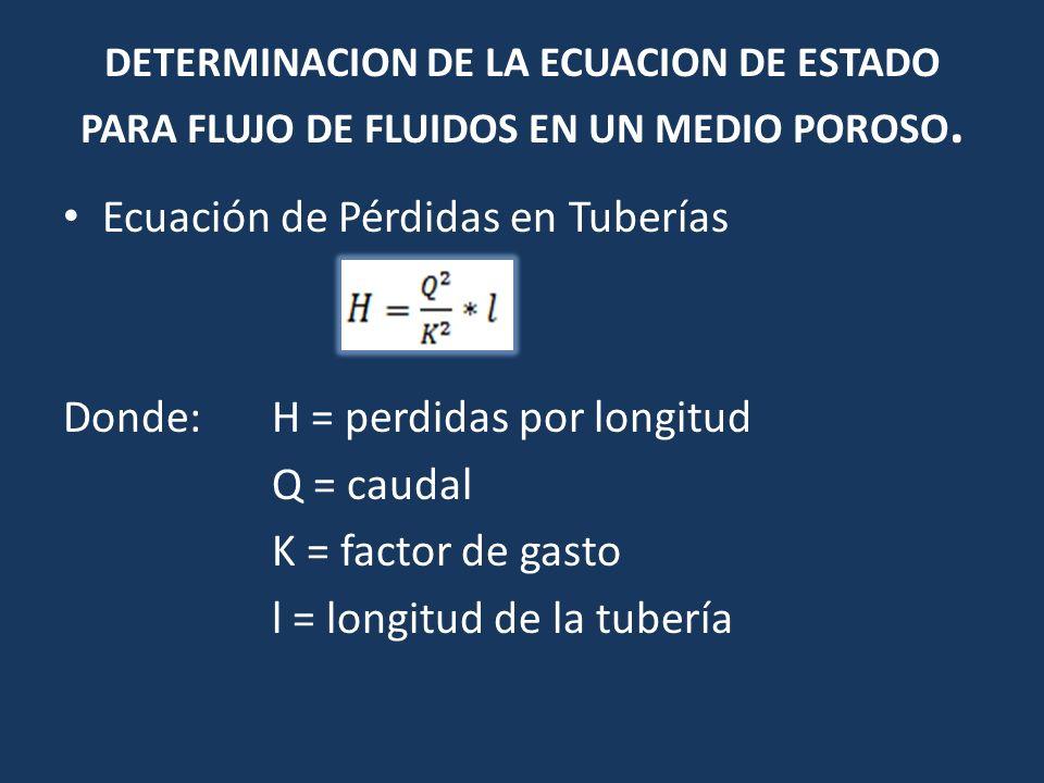 DETERMINACION DE LA ECUACION DE ESTADO PARA FLUJO DE FLUIDOS EN UN MEDIO POROSO. Ecuación de Pérdidas en Tuberías Donde:H = perdidas por longitud Q =