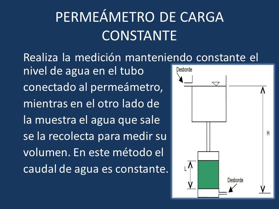 PERMEÁMETRO DE CARGA CONSTANTE Realiza la medición manteniendo constante el nivel de agua en el tubo conectado al permeámetro, mientras en el otro lad