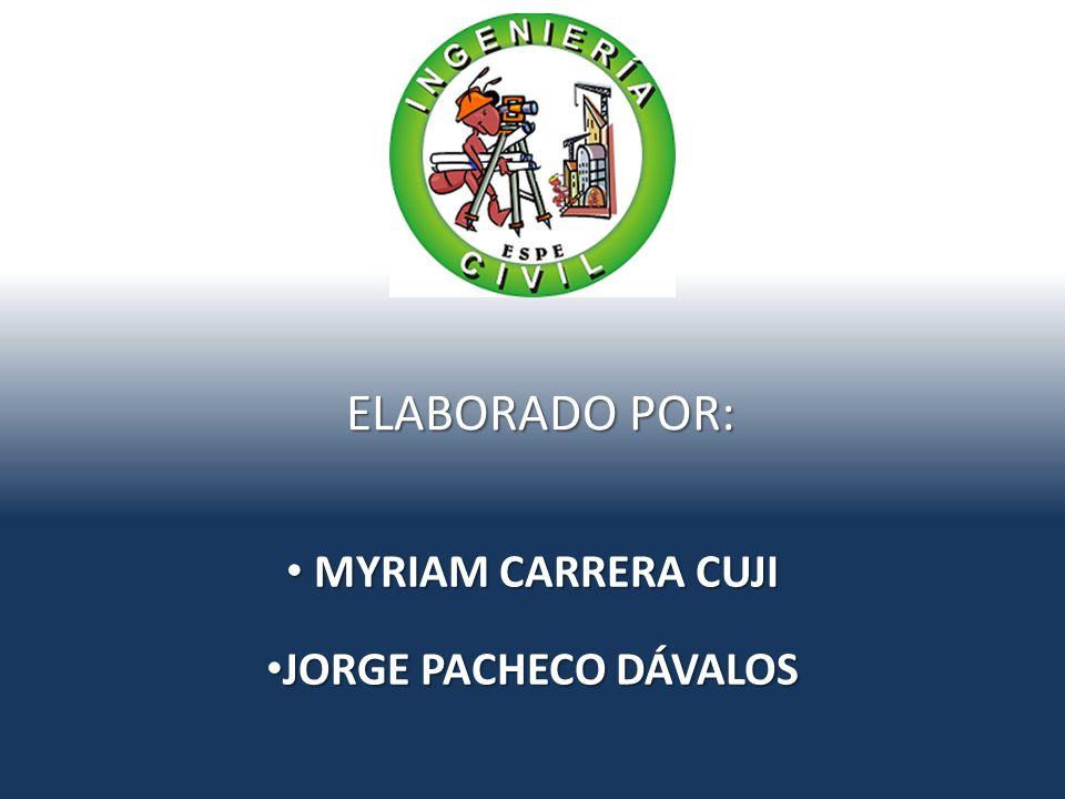 MYRIAM CARRERA CUJI MYRIAM CARRERA CUJI JORGE PACHECO DÁVALOS JORGE PACHECO DÁVALOS ELABORADO POR: