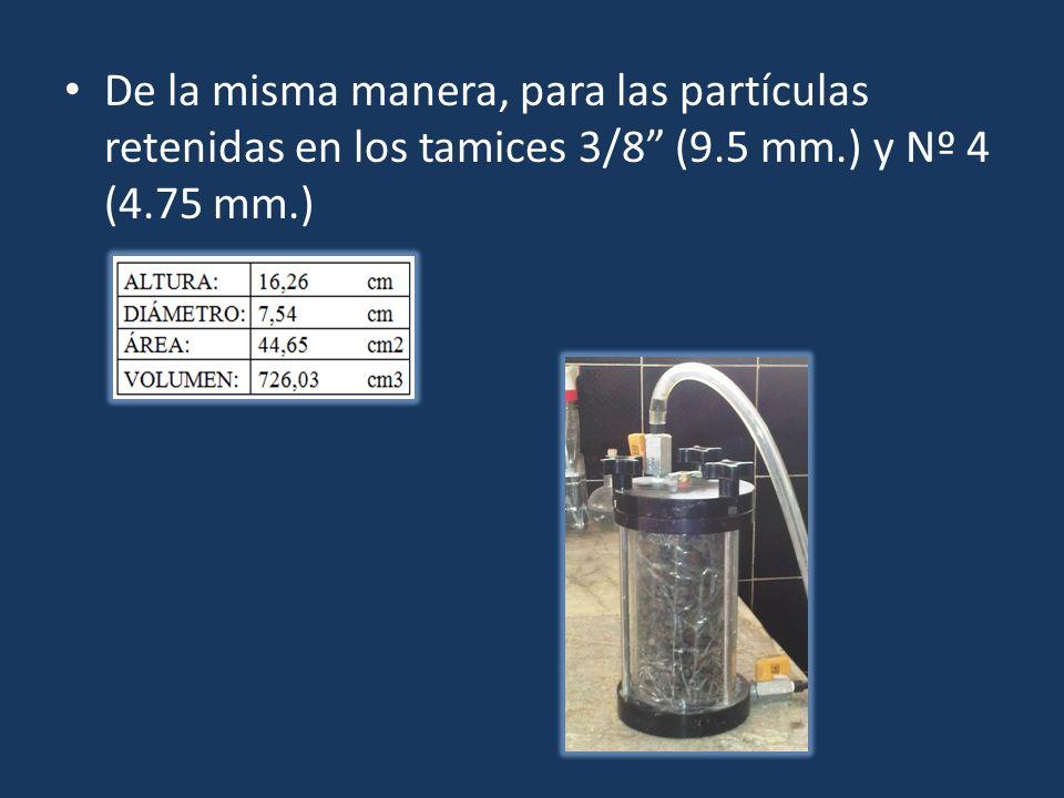 De la misma manera, para las partículas retenidas en los tamices 3/8 (9.5 mm.) y Nº 4 (4.75 mm.)