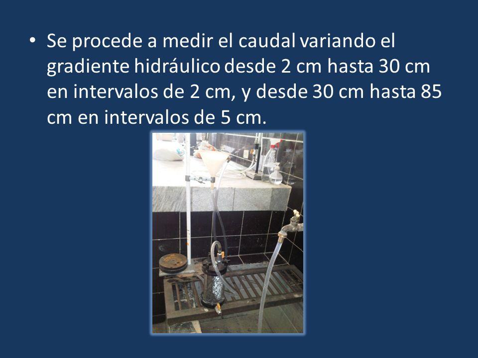 Se procede a medir el caudal variando el gradiente hidráulico desde 2 cm hasta 30 cm en intervalos de 2 cm, y desde 30 cm hasta 85 cm en intervalos de