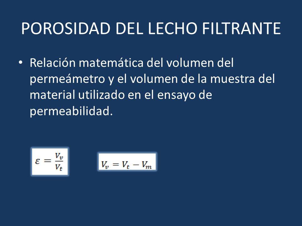 POROSIDAD DEL LECHO FILTRANTE Relación matemática del volumen del permeámetro y el volumen de la muestra del material utilizado en el ensayo de permea