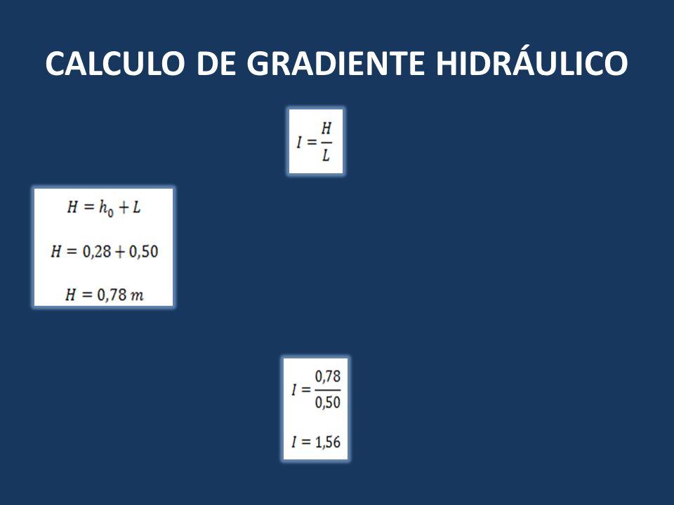 CALCULO DE GRADIENTE HIDRÁULICO