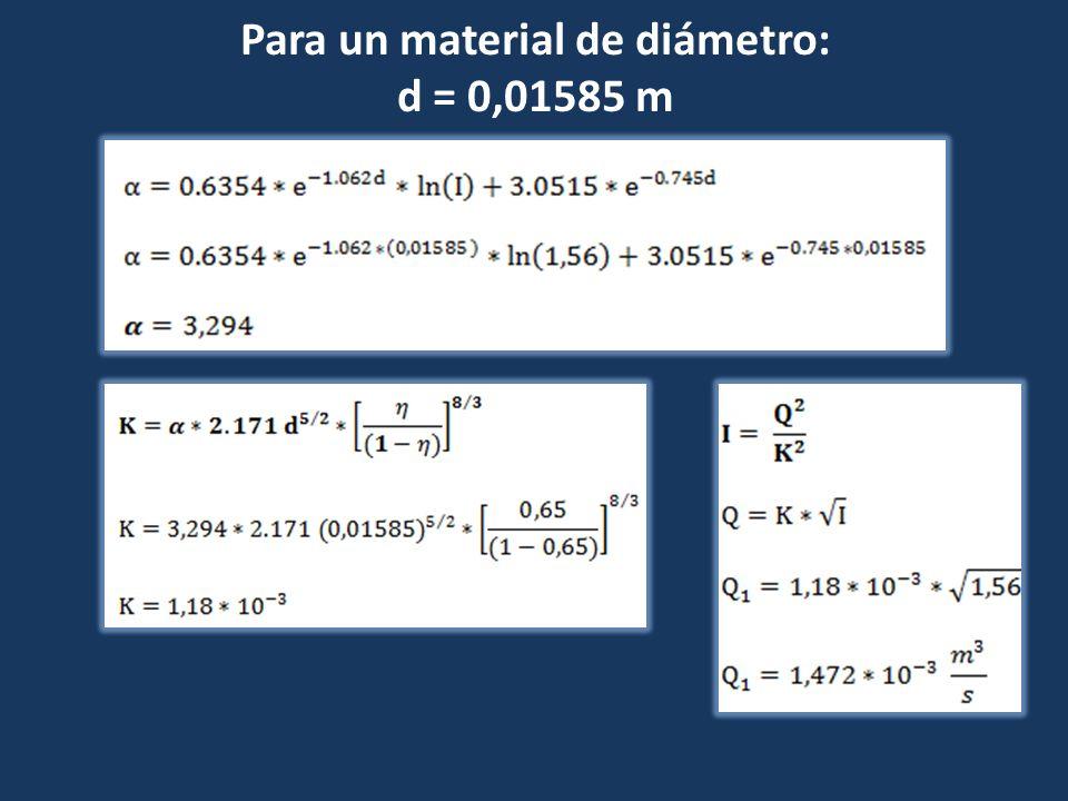 Para un material de diámetro: d = 0,01585 m