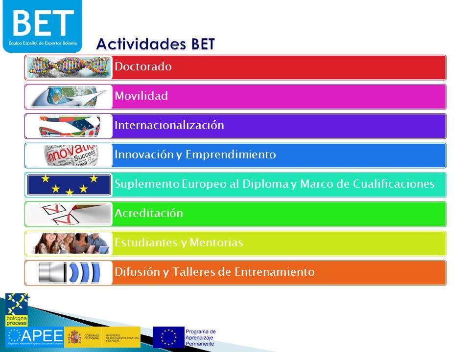 Doctorado Movilidad Internacionalización Innovación y Emprendimiento Suplemento Europeo al Diploma y Marco de Cualificaciones Acreditación Estudiantes