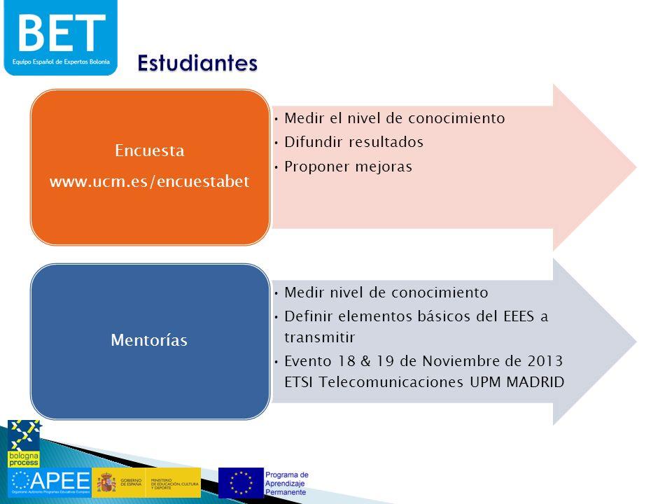 Medir el nivel de conocimiento Difundir resultados Proponer mejoras Encuesta www.ucm.es/encuestabet Medir nivel de conocimiento Definir elementos bási