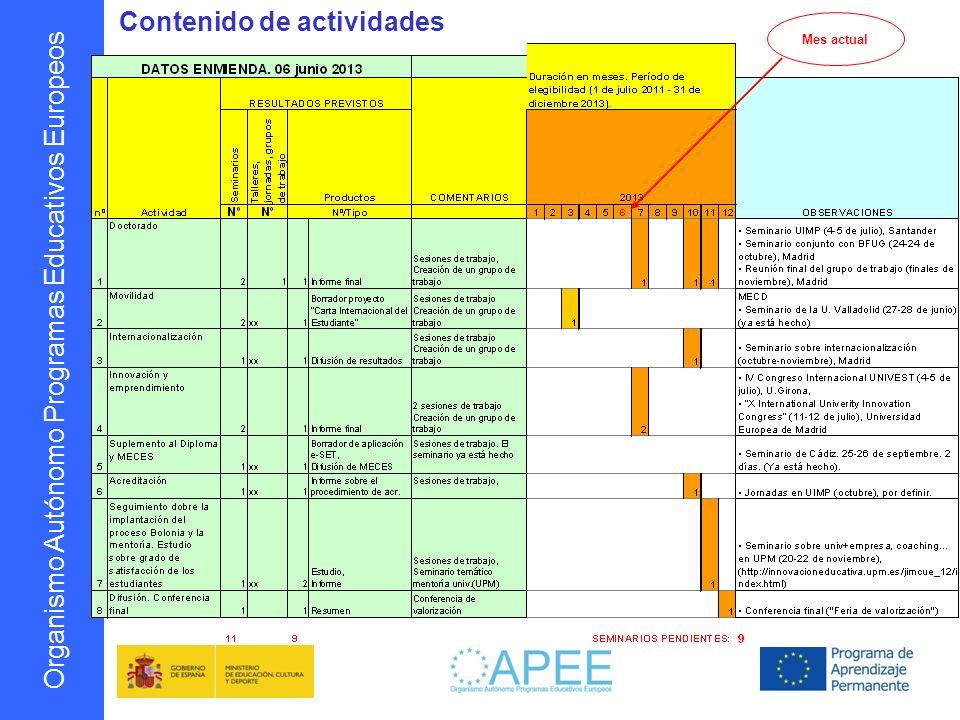 Organismo Autónomo Programas Educativos Europeos Contenido de actividades Mes actual