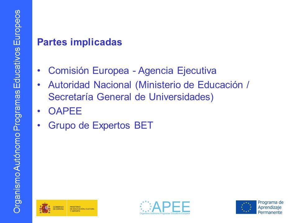 Organismo Autónomo Programas Educativos Europeos Responsabilidades y funciones de cada una de las partes Comisión Europea - Agencia Ejecutiva Financia y aprueba el proyecto BET.