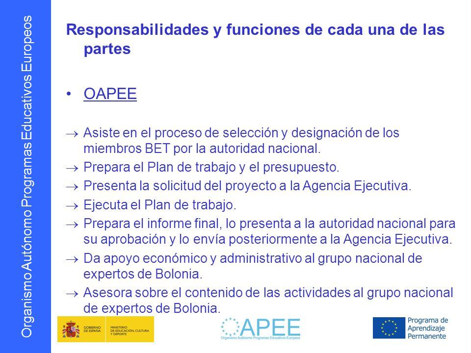 Organismo Autónomo Programas Educativos Europeos Responsabilidades y funciones Grupo de Expertos BET Actividades a nivel nacional: Recibe y facilita formación en su ámbito de experiencia sobre el Proceso de Bolonia.