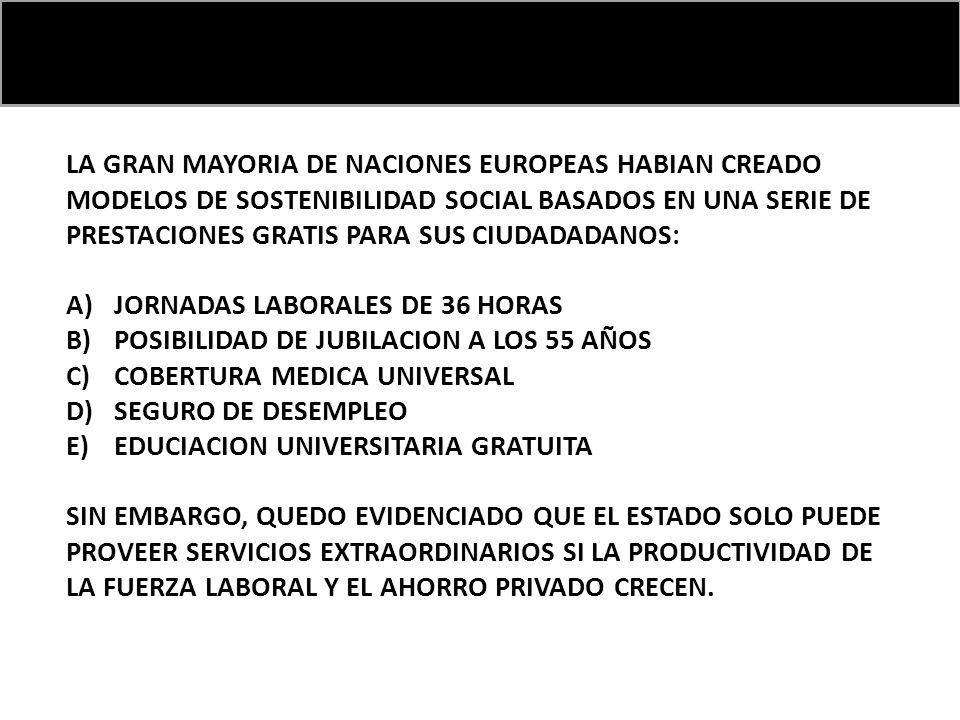 LA GRAN MAYORIA DE NACIONES EUROPEAS HABIAN CREADO MODELOS DE SOSTENIBILIDAD SOCIAL BASADOS EN UNA SERIE DE PRESTACIONES GRATIS PARA SUS CIUDADADANOS: A)JORNADAS LABORALES DE 36 HORAS B)POSIBILIDAD DE JUBILACION A LOS 55 AÑOS C)COBERTURA MEDICA UNIVERSAL D)SEGURO DE DESEMPLEO E)EDUCIACION UNIVERSITARIA GRATUITA SIN EMBARGO, QUEDO EVIDENCIADO QUE EL ESTADO SOLO PUEDE PROVEER SERVICIOS EXTRAORDINARIOS SI LA PRODUCTIVIDAD DE LA FUERZA LABORAL Y EL AHORRO PRIVADO CRECEN.