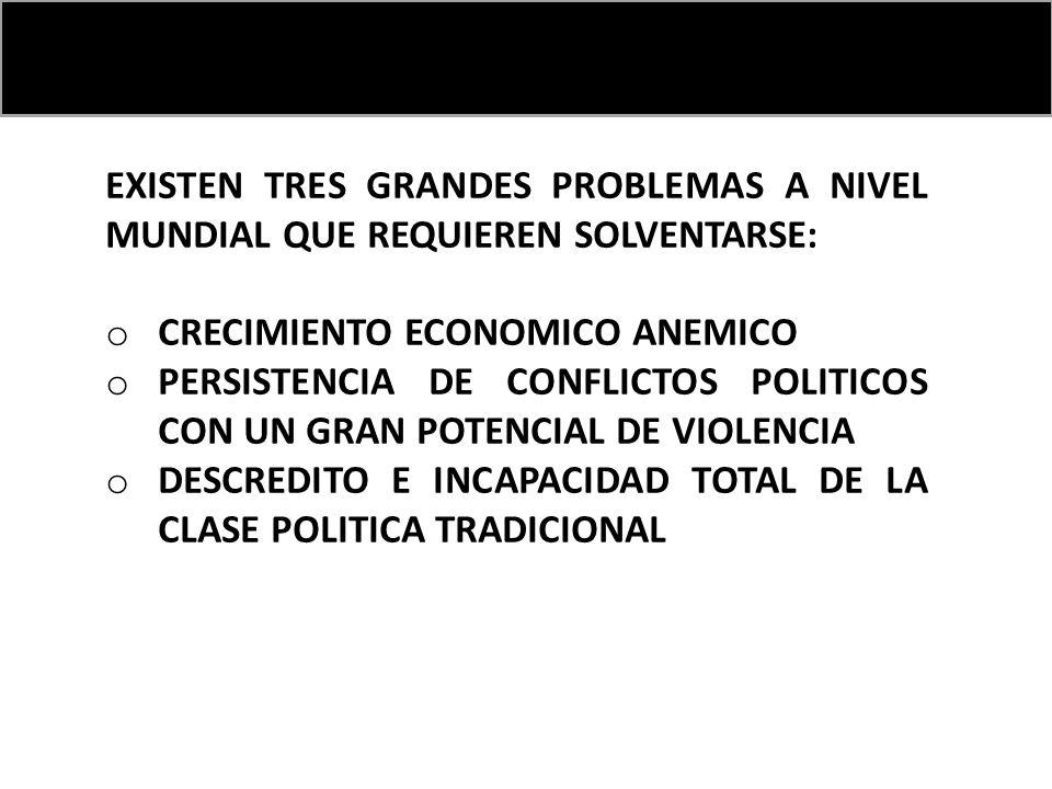 EXISTEN TRES GRANDES PROBLEMAS A NIVEL MUNDIAL QUE REQUIEREN SOLVENTARSE: o CRECIMIENTO ECONOMICO ANEMICO o PERSISTENCIA DE CONFLICTOS POLITICOS CON UN GRAN POTENCIAL DE VIOLENCIA o DESCREDITO E INCAPACIDAD TOTAL DE LA CLASE POLITICA TRADICIONAL