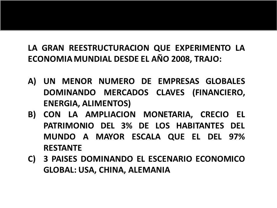 LA GRAN REESTRUCTURACION QUE EXPERIMENTO LA ECONOMIA MUNDIAL DESDE EL AÑO 2008, TRAJO: A)UN MENOR NUMERO DE EMPRESAS GLOBALES DOMINANDO MERCADOS CLAVES (FINANCIERO, ENERGIA, ALIMENTOS) B)CON LA AMPLIACION MONETARIA, CRECIO EL PATRIMONIO DEL 3% DE LOS HABITANTES DEL MUNDO A MAYOR ESCALA QUE EL DEL 97% RESTANTE C)3 PAISES DOMINANDO EL ESCENARIO ECONOMICO GLOBAL: USA, CHINA, ALEMANIA