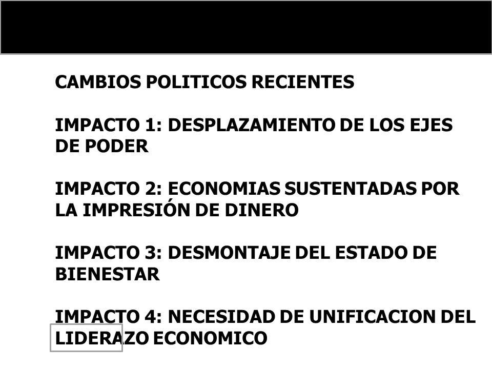 CAMBIOS POLITICOS RECIENTES IMPACTO 1: DESPLAZAMIENTO DE LOS EJES DE PODER IMPACTO 2: ECONOMIAS SUSTENTADAS POR LA IMPRESIÓN DE DINERO IMPACTO 3: DESMONTAJE DEL ESTADO DE BIENESTAR IMPACTO 4: NECESIDAD DE UNIFICACION DEL LIDERAZO ECONOMICO IMPACTO 5: MAYOR CONCENTRACION FINANCIERA EPILOGO