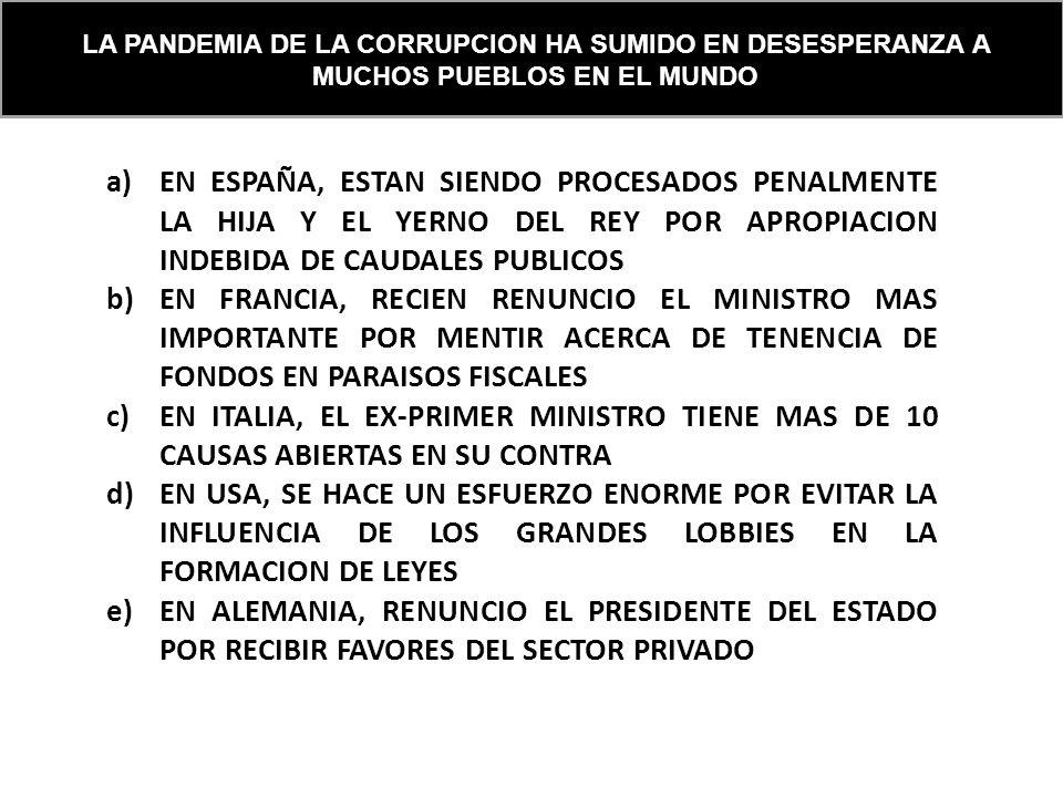 LA PANDEMIA DE LA CORRUPCION HA SUMIDO EN DESESPERANZA A MUCHOS PUEBLOS EN EL MUNDO a)EN ESPAÑA, ESTAN SIENDO PROCESADOS PENALMENTE LA HIJA Y EL YERNO DEL REY POR APROPIACION INDEBIDA DE CAUDALES PUBLICOS b)EN FRANCIA, RECIEN RENUNCIO EL MINISTRO MAS IMPORTANTE POR MENTIR ACERCA DE TENENCIA DE FONDOS EN PARAISOS FISCALES c)EN ITALIA, EL EX-PRIMER MINISTRO TIENE MAS DE 10 CAUSAS ABIERTAS EN SU CONTRA d)EN USA, SE HACE UN ESFUERZO ENORME POR EVITAR LA INFLUENCIA DE LOS GRANDES LOBBIES EN LA FORMACION DE LEYES e)EN ALEMANIA, RENUNCIO EL PRESIDENTE DEL ESTADO POR RECIBIR FAVORES DEL SECTOR PRIVADO