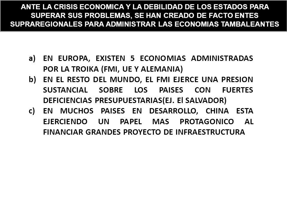 ANTE LA CRISIS ECONOMICA Y LA DEBILIDAD DE LOS ESTADOS PARA SUPERAR SUS PROBLEMAS, SE HAN CREADO DE FACTO ENTES SUPRAREGIONALES PARA ADMINISTRAR LAS ECONOMIAS TAMBALEANTES a)EN EUROPA, EXISTEN 5 ECONOMIAS ADMINISTRADAS POR LA TROIKA (FMI, UE Y ALEMANIA) b)EN EL RESTO DEL MUNDO, EL FMI EJERCE UNA PRESION SUSTANCIAL SOBRE LOS PAISES CON FUERTES DEFICIENCIAS PRESUPUESTARIAS(EJ.