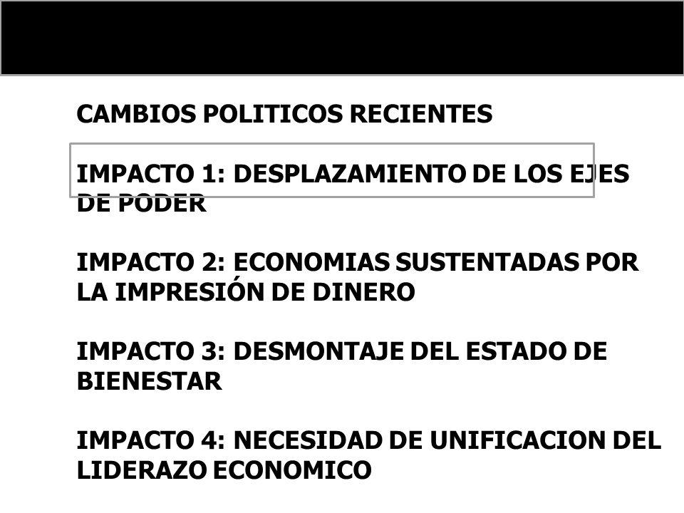 CAMBIOS POLITICOS RECIENTES IMPACTO 1: DESPLAZAMIENTO DE LOS EJES DE PODER IMPACTO 2: ECONOMIAS SUSTENTADAS POR LA IMPRESIÓN DE DINERO IMPACTO 3: DESMONTAJE DEL ESTADO DE BIENESTAR IMPACTO 4: NECESIDAD DE UNIFICACION DEL LIDERAZO ECONOMICO IMPACTO 5: MAYOR CONCENTRACION FINANCIERA