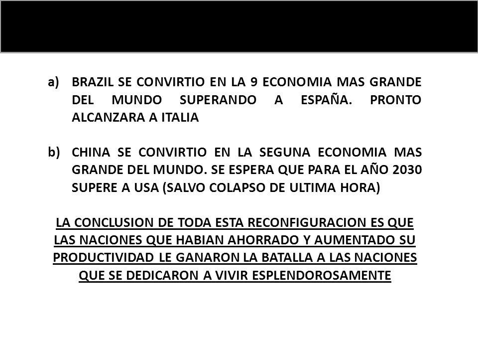a)BRAZIL SE CONVIRTIO EN LA 9 ECONOMIA MAS GRANDE DEL MUNDO SUPERANDO A ESPAÑA. PRONTO ALCANZARA A ITALIA b)CHINA SE CONVIRTIO EN LA SEGUNA ECONOMIA M