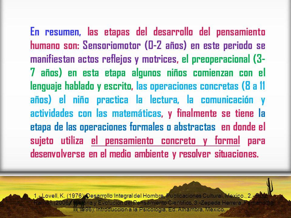 1.- Lovell, K. (1976): Desarrollo Integral del Hombre, Publicaciones Cultural, Mexico., 2.- Ruiz, Ramon (2006): Historia y Evolucion del Pensamiento C