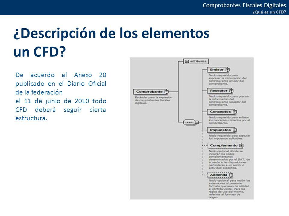 Comprobantes Fiscales Digitales ¿Qué es un CFD.¿Descripción de los elementos un CFD.