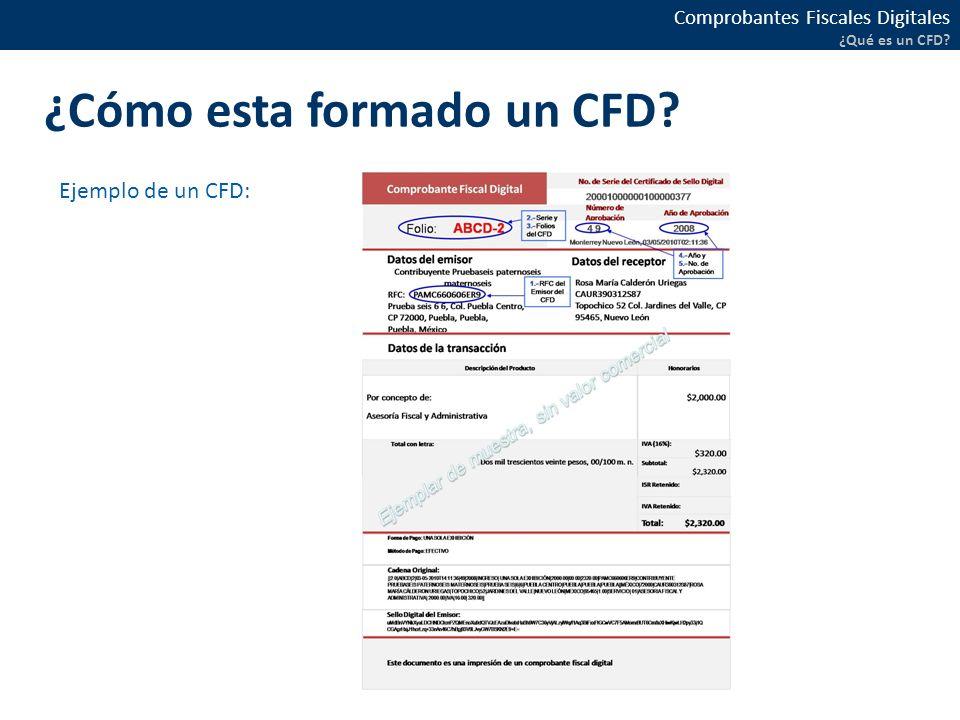 Comprobantes Fiscales Digitales ¿Qué es un CFD? ¿Cómo esta formado un CFD? Ejemplo de un CFD: