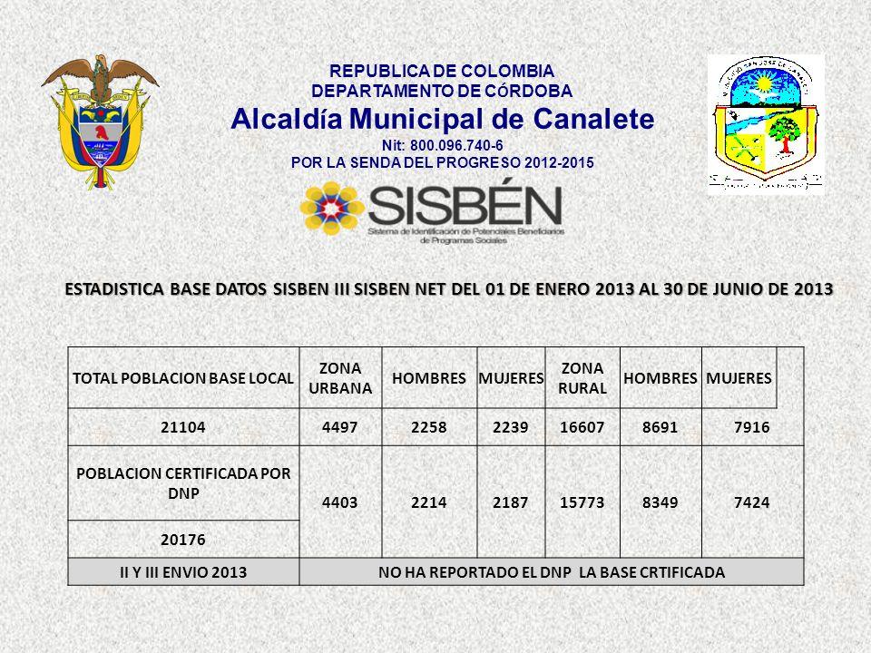 REPUBLICA DE COLOMBIA DEPARTAMENTO DE C Ó RDOBA Alcald í a Municipal de Canalete Nit: 800.096.740-6 POR LA SENDA DEL PROGRESO 2012-2015 ESTADISTICA BA