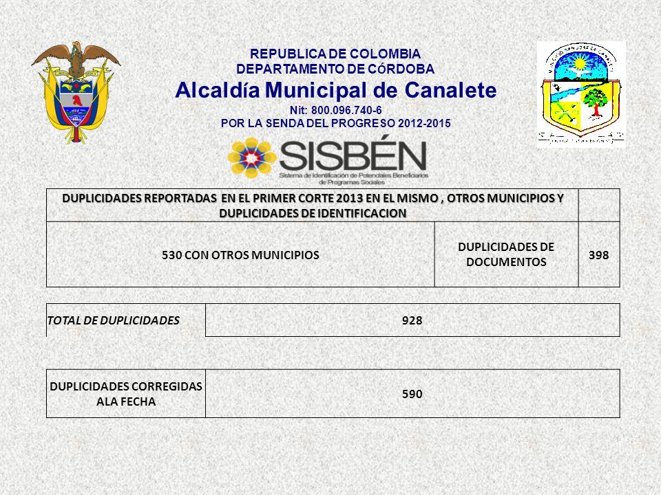 REPUBLICA DE COLOMBIA DEPARTAMENTO DE C Ó RDOBA Alcald í a Municipal de Canalete Nit: 800.096.740-6 POR LA SENDA DEL PROGRESO 2012-2015 DUPLICIDADES R