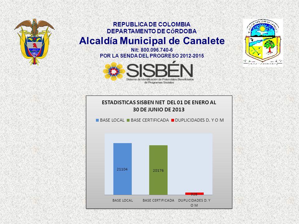 REPUBLICA DE COLOMBIA DEPARTAMENTO DE C Ó RDOBA Alcald í a Municipal de Canalete Nit: 800.096.740-6 POR LA SENDA DEL PROGRESO 2012-2015