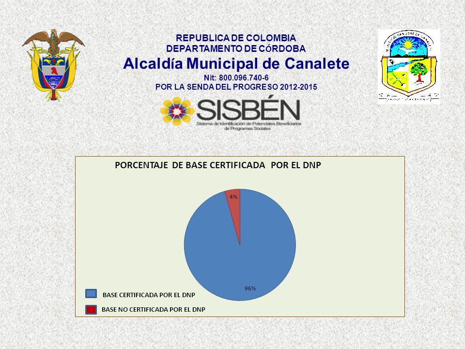 REPUBLICA DE COLOMBIA DEPARTAMENTO DE C Ó RDOBA Alcald í a Municipal de Canalete Nit: 800.096.740-6 POR LA SENDA DEL PROGRESO 2012-2015 BASE NO CERTIF