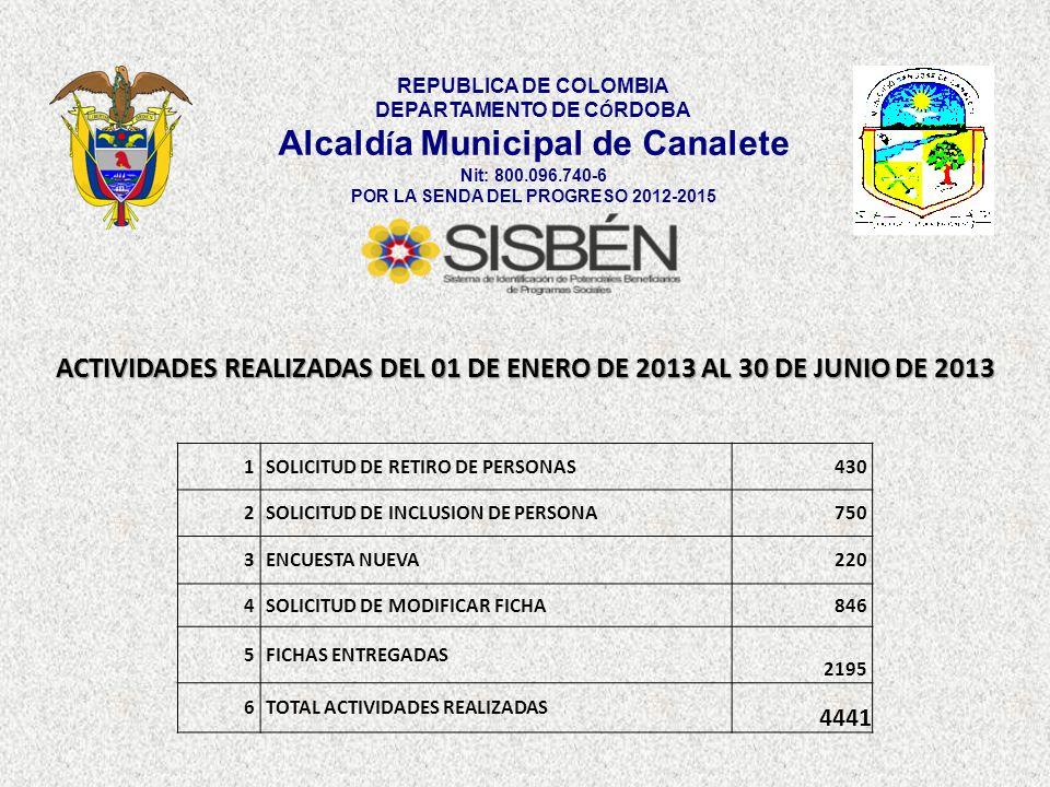 ACTIVIDADES REALIZADAS DEL 01 DE ENERO DE 2013 AL 30 DE JUNIO DE 2013 1SOLICITUD DE RETIRO DE PERSONAS430 2SOLICITUD DE INCLUSION DE PERSONA 750 3ENCU