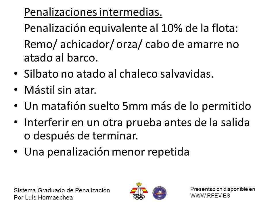 Penalizaciones intermedias. Penalización equivalente al 10% de la flota: Remo/ achicador/ orza/ cabo de amarre no atado al barco. Silbato no atado al