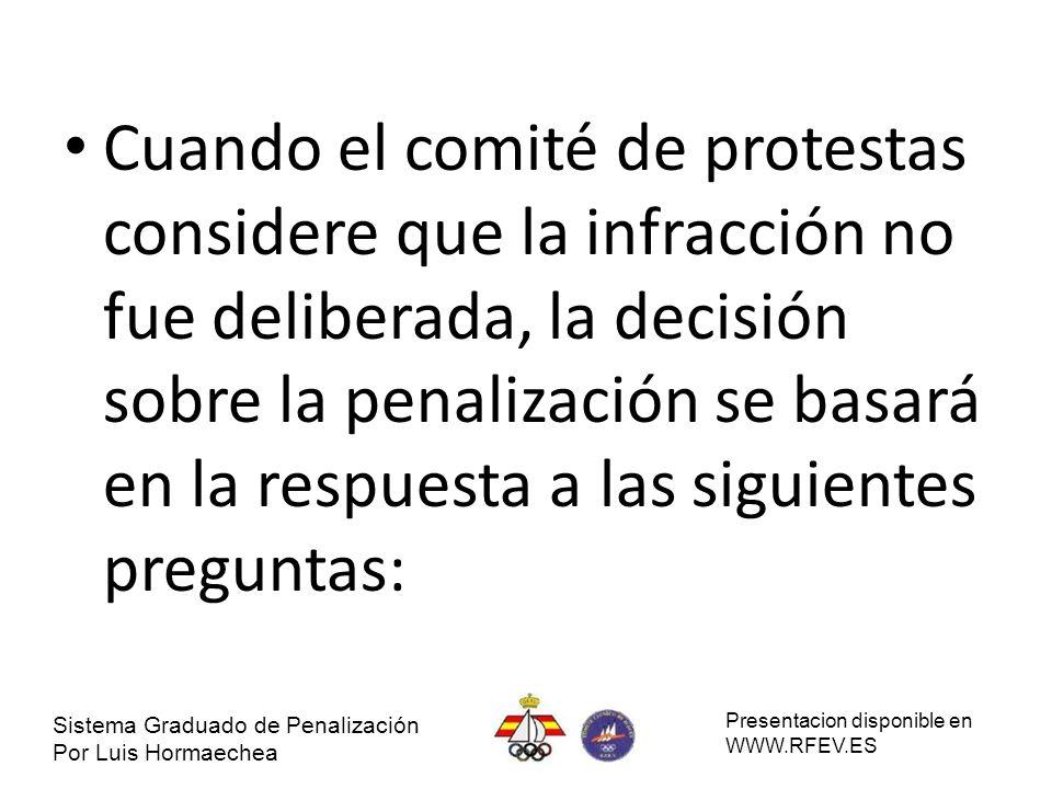 Cuando el comité de protestas considere que la infracción no fue deliberada, la decisión sobre la penalización se basará en la respuesta a las siguien