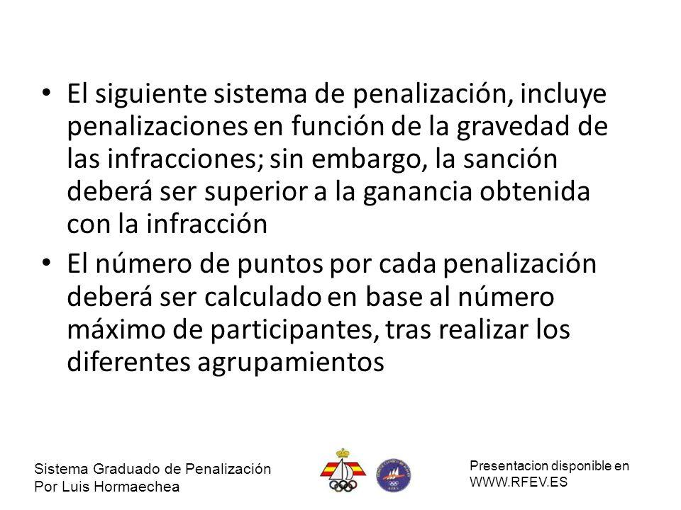 El siguiente sistema de penalización, incluye penalizaciones en función de la gravedad de las infracciones; sin embargo, la sanción deberá ser superio