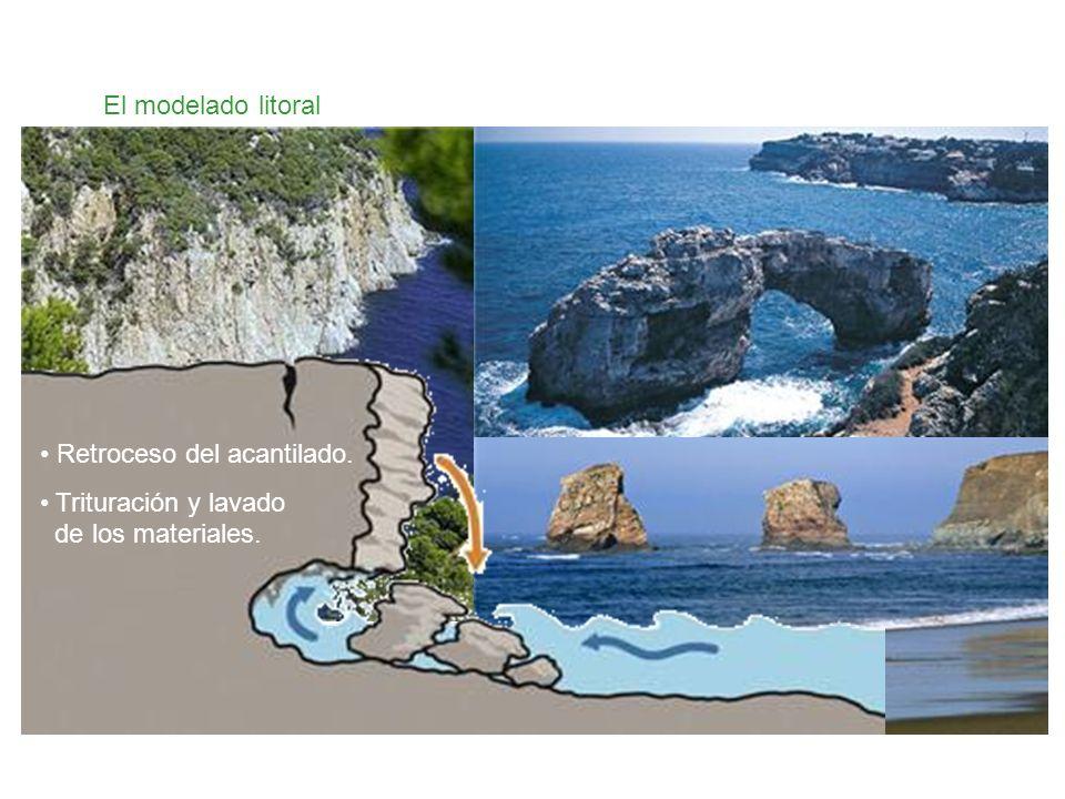 El modelado litoral Retroceso del acantilado. Trituración y lavado de los materiales.