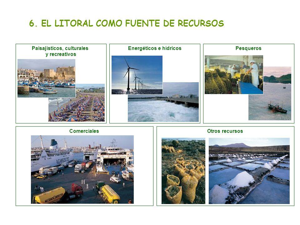 6. EL LITORAL COMO FUENTE DE RECURSOS Paisajísticos, culturales y recreativos Energéticos e hídricosPesqueros ComercialesOtros recursos